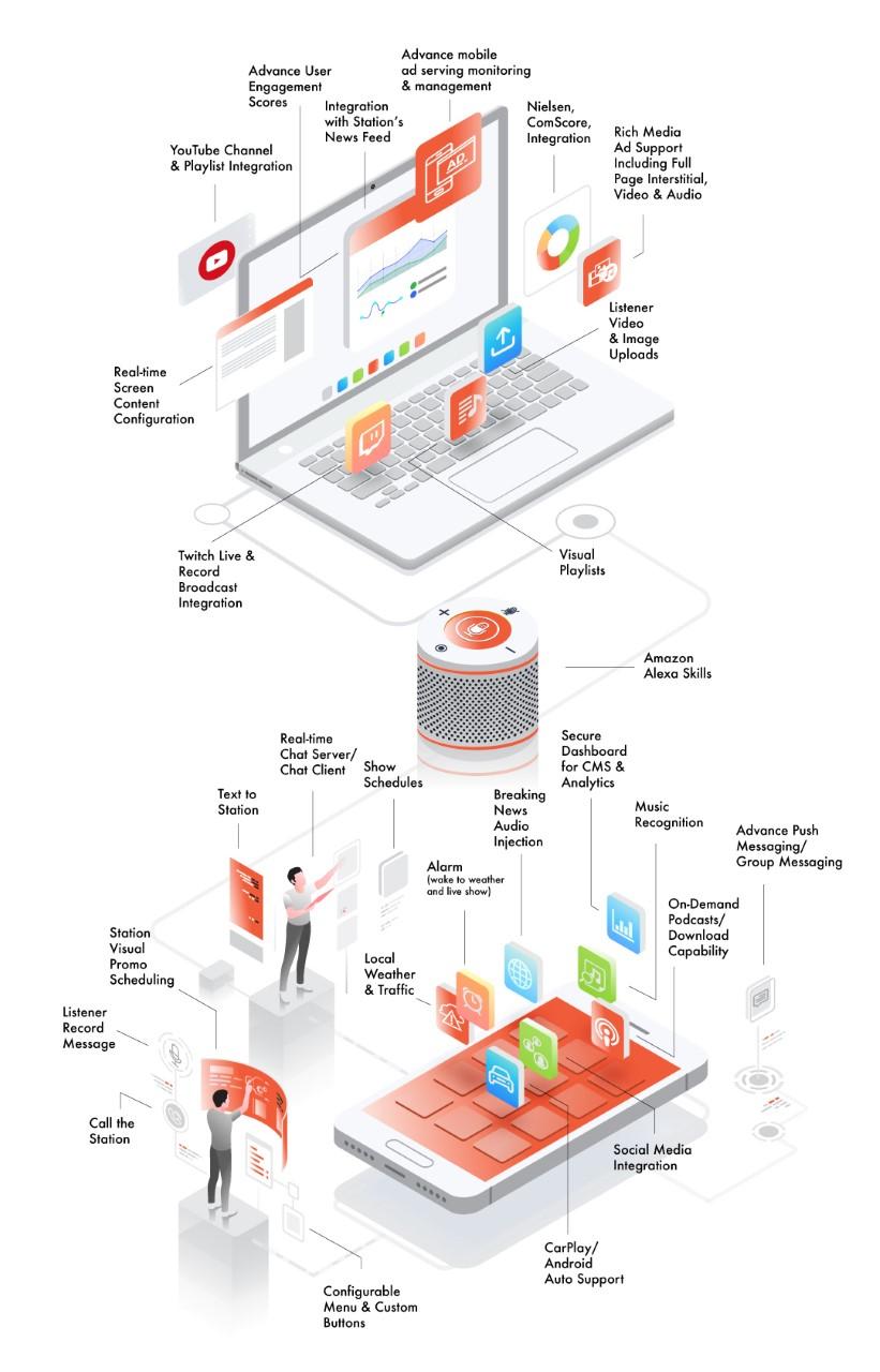 thumbnail_Infographic2_mobile